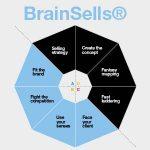 TTF brainsells